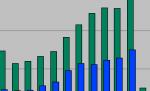 Ventas primer trimestre 2014