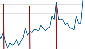 ventas mapas 2014